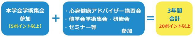 update_point